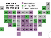 How state abortion laws are changing